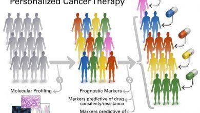 طراحی نانودیسکهای واکسن برای درمان سرطان به صورت شخصی
