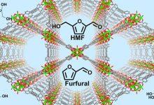 Photo of جداسازی ترکیبات سمی فورانیک از قند برای تولید کارآمد اتانول