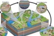 تغییر در ساختار و عملکرد جمعیتهای میکروبی آبهای سطحی در اثر پسابهای نفت و گاز - زیست فناوری