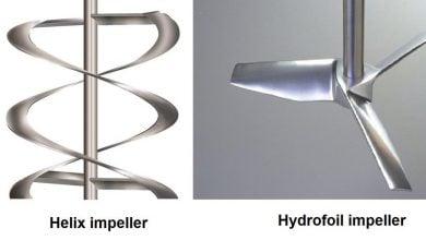 Photo of انتخاب همزن مناسب در بیوراکتورهای آبکافت زیستتوده های لیگنوسلولزی
