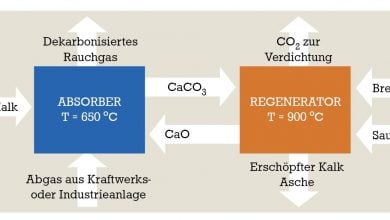 Photo of سازگاری بیشتر نیروگاههای سوخت زغالسنگ با محیط زیست