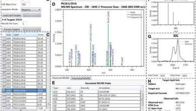 Photo of نرم افزاری جدید برای شناسایی دقیق گونه های لیپید