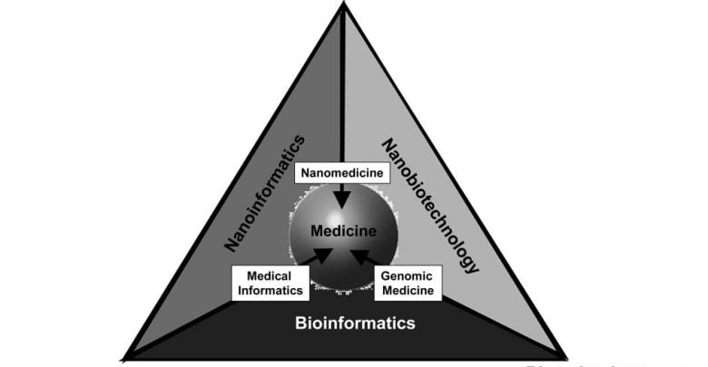 انفورماتیک به سمت نانوپزشکی حرکت میکند - اخبار زیست فناوری