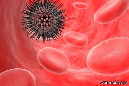 Chip Detects Cancer Metastasis in Blood - اخبار زیست فن