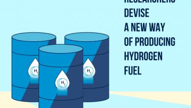 Photo of راه جدید برای تولید سوخت هیدروژن