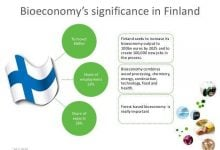 Photo of استراتژیهای اقتصاد زیستی فنلاند