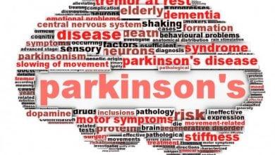 Photo of روشی برای درمان پارکینسون