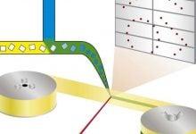 روش جدید امکان بررسی سریع خودکار فرایندهای آنزیمی را فراهم می کند_اخبار زیست فناوری