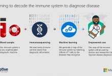 Photo of مایکروسافت،شریک تطبیقی بیوتکنولوژی  برای مطالعه ژنتیک سیستم ایمنی