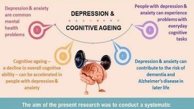 Photo of افسردگی و کاهش عملکرد شناختی