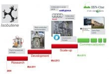 Global Bioenergies successfully moves its C3 process to Demo scale