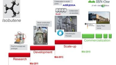 Photo of Global Bioenergies successfully moves its C3 process to Demo scale