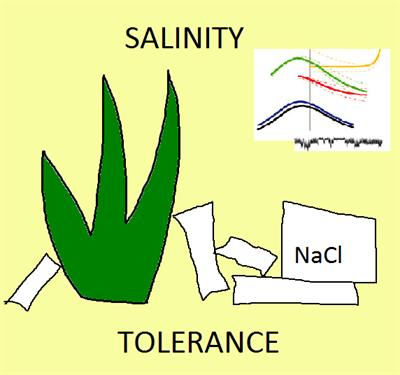 SALT TOLERANCE IN COTTON - اخبار زیست فن