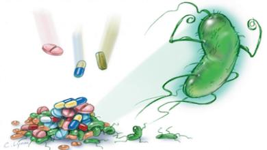 اثربخشی آنتیبیوتیکها در باکتریهای مقاوم