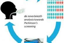 Photo of تشخیص زود هنگام پارکینسون به کمک نانوتکنولوژی