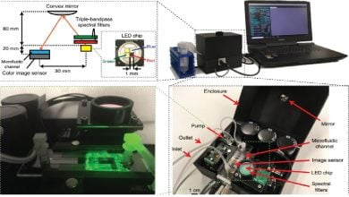 Photo of پیش بینی ایجاد بلوم های جلبکی با کمک دستگاه های جدید