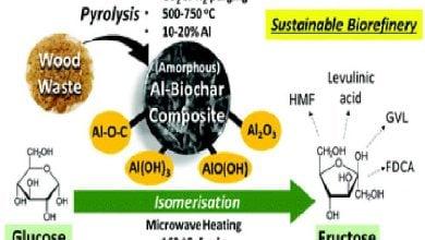 استفاده از کاتالیزور زیستی در ایزومریزاسیون گلوکز
