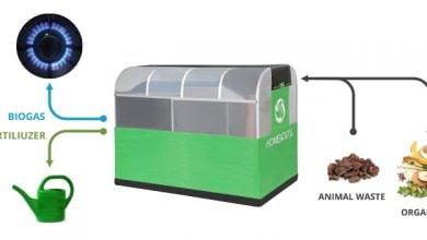 تبدیل زبالههای آلی به بیوگاز