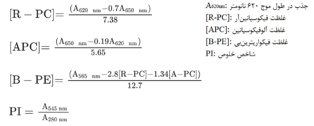 شکل 11- محاسبه غلضت رنگدانههای ریزجلبکهای قرمز به همراه شاخص خلوص برای تعیین کیفیت محصول