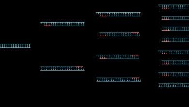 Photo of ساخت دستگاه PCR با کمک فناوری میکروفلوئیدیک