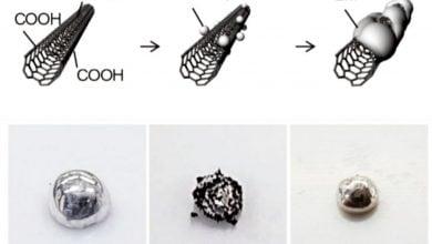 Photo of تولید ابزارهای پوشیدنی با اتصالات سه بعدی جدید