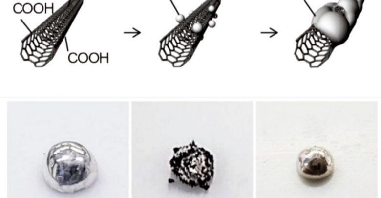تولید ابزارهای پوشیدنی با اتصالات سه بعدی
