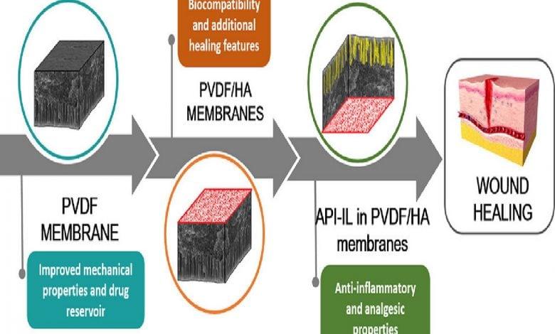 ساخت پانسمان زخم متشکل از مایعات یونی