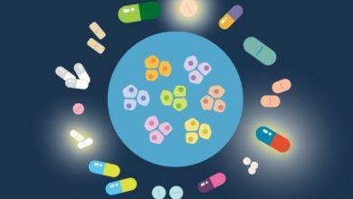Photo of نابودی سلولهای سرطانی با کمک داروهای غیر سرطانی